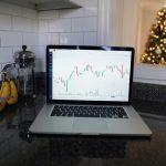 Reviews, signup, risks involved in trading websites!